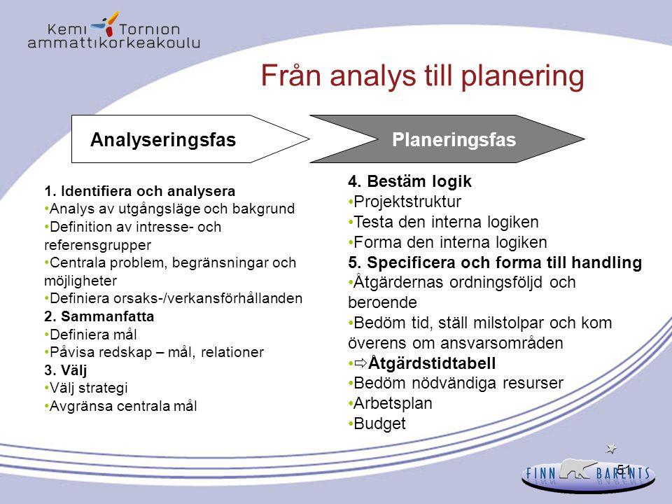 51 Från analys till planering 1. Identifiera och analysera Analys av utgångsläge och bakgrund Definition av intresse- och referensgrupper Centrala pro