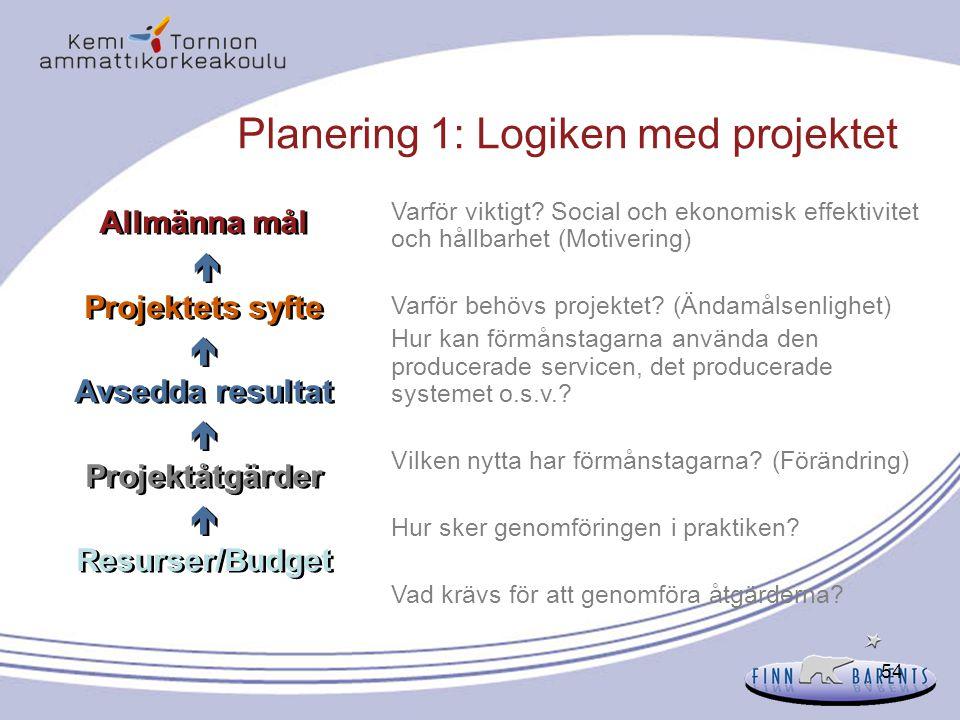 54 Planering 1: Logiken med projektet Allmänna mål  Projektets syfte  Avsedda resultat  Projektåtgärder  Resurser/Budget Allmänna mål  Projektets