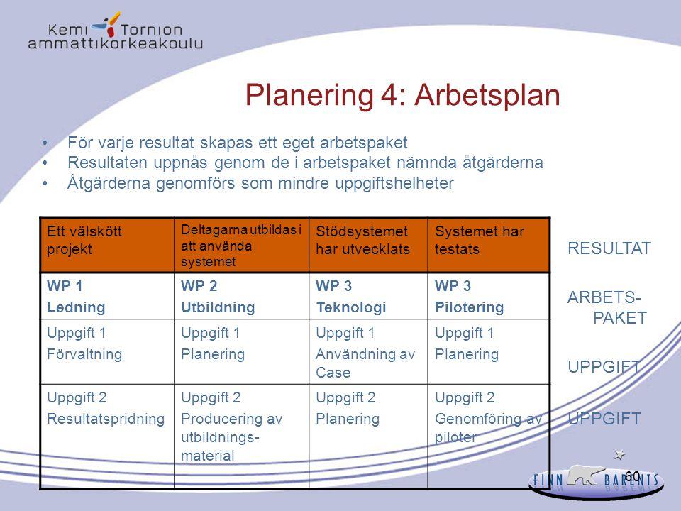 60 Planering 4: Arbetsplan För varje resultat skapas ett eget arbetspaket Resultaten uppnås genom de i arbetspaket nämnda åtgärderna Åtgärderna genomf
