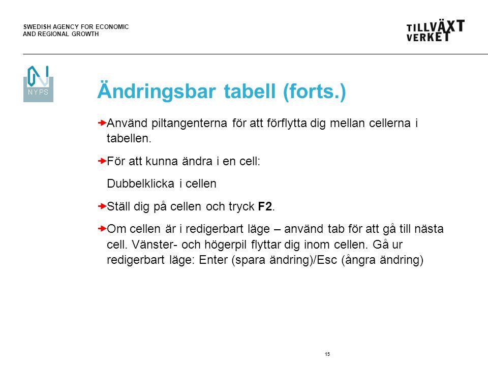 SWEDISH AGENCY FOR ECONOMIC AND REGIONAL GROWTH 15 Ändringsbar tabell (forts.)  Använd piltangenterna för att förflytta dig mellan cellerna i tabellen.