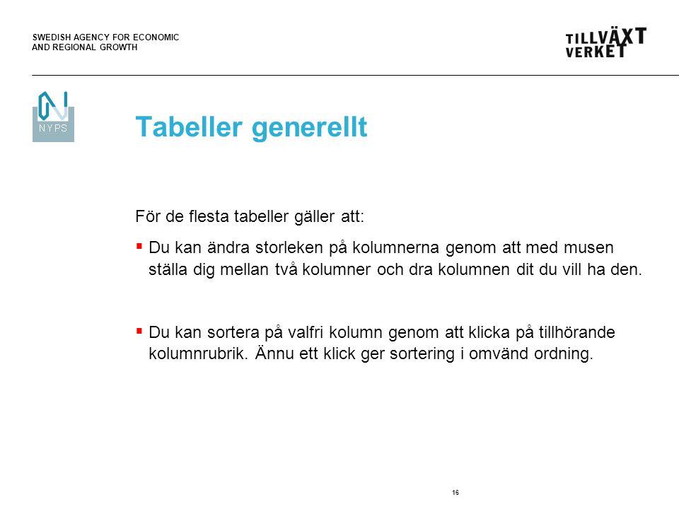 SWEDISH AGENCY FOR ECONOMIC AND REGIONAL GROWTH 16 Tabeller generellt För de flesta tabeller gäller att:  Du kan ändra storleken på kolumnerna genom att med musen ställa dig mellan två kolumner och dra kolumnen dit du vill ha den.