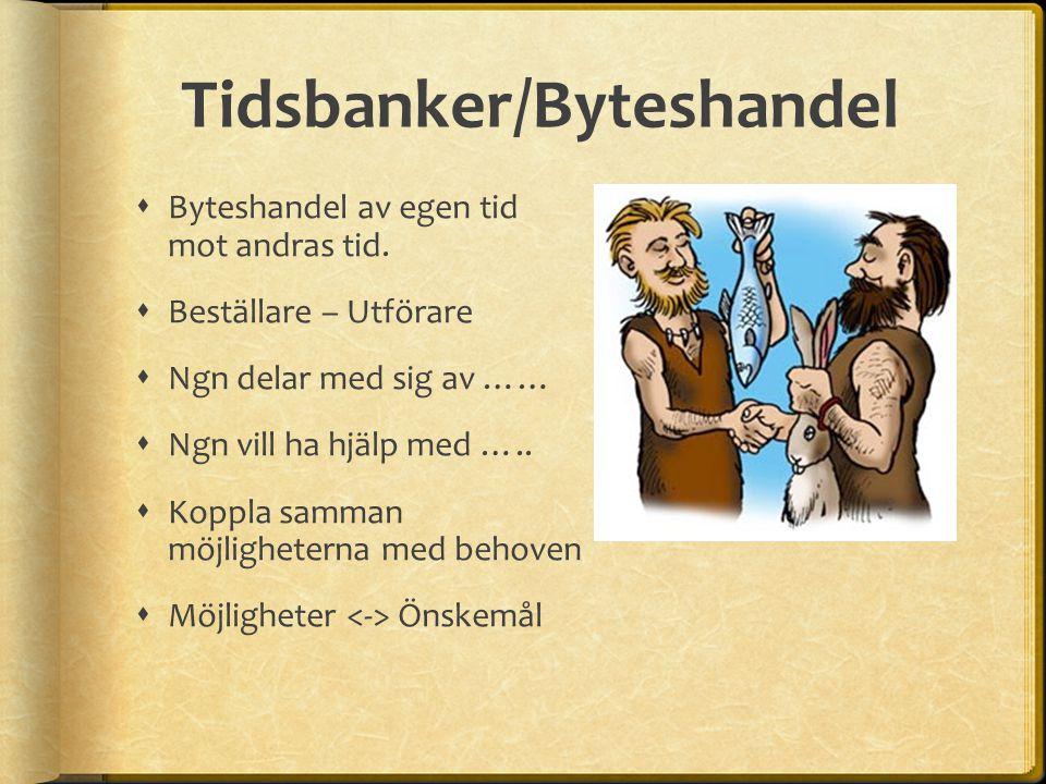 Tidsbanker/Byteshandel  Byteshandel av egen tid mot andras tid.