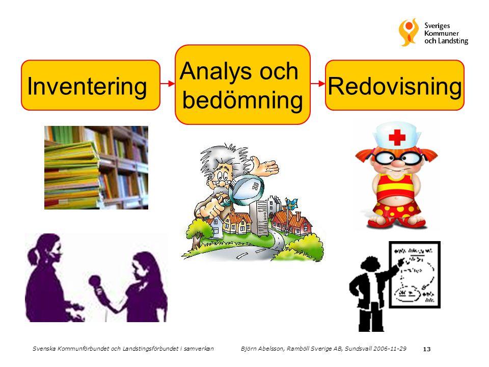 13 Analys och bedömning RedovisningInventering Svenska Kommunförbundet och Landstingsförbundet i samverkan Björn Abelsson, Ramböll Sverige AB, Sundsvall 2006-11-29