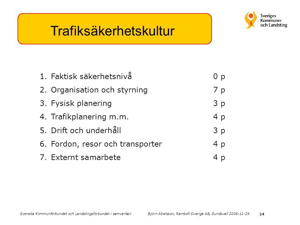 24 Trafiksäkerhetskultur 1.Faktisk säkerhetsnivå0 p 2.Organisation och styrning7 p 3.Fysisk planering3 p 4.Trafikplanering m.m.4 p 5.Drift och underhåll3 p 6.Fordon, resor och transporter4 p 7.Externt samarbete4 p Svenska Kommunförbundet och Landstingsförbundet i samverkan Björn Abelsson, Ramböll Sverige AB, Sundsvall 2006-11-29