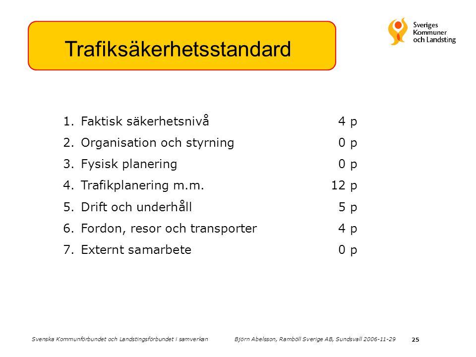 25 Trafiksäkerhetsstandard 1.Faktisk säkerhetsnivå4 p 2.Organisation och styrning0 p 3.Fysisk planering0 p 4.Trafikplanering m.m.12 p 5.Drift och underhåll5 p 6.Fordon, resor och transporter4 p 7.Externt samarbete0 p Svenska Kommunförbundet och Landstingsförbundet i samverkan Björn Abelsson, Ramböll Sverige AB, Sundsvall 2006-11-29