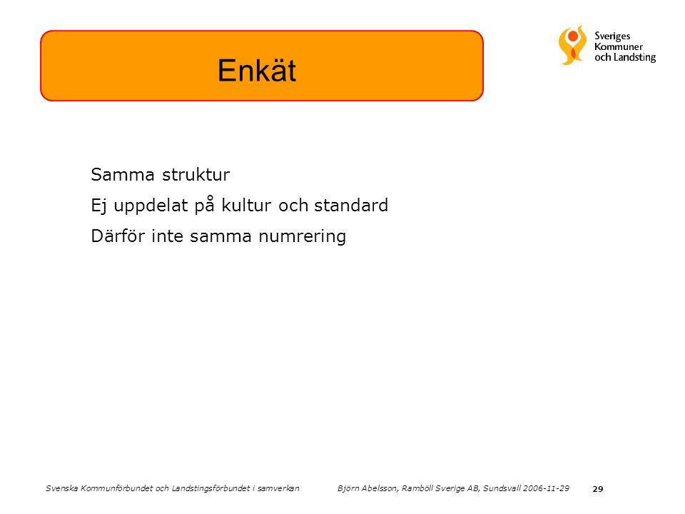 29 Enkät Samma struktur Ej uppdelat på kultur och standard Därför inte samma numrering Svenska Kommunförbundet och Landstingsförbundet i samverkan Bjö