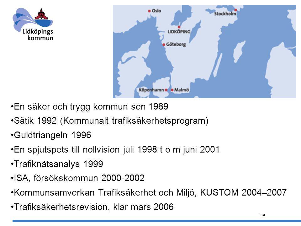 34 En säker och trygg kommun sen 1989 Sätik 1992 (Kommunalt trafiksäkerhetsprogram) Guldtriangeln 1996 En spjutspets till nollvision juli 1998 t o m j