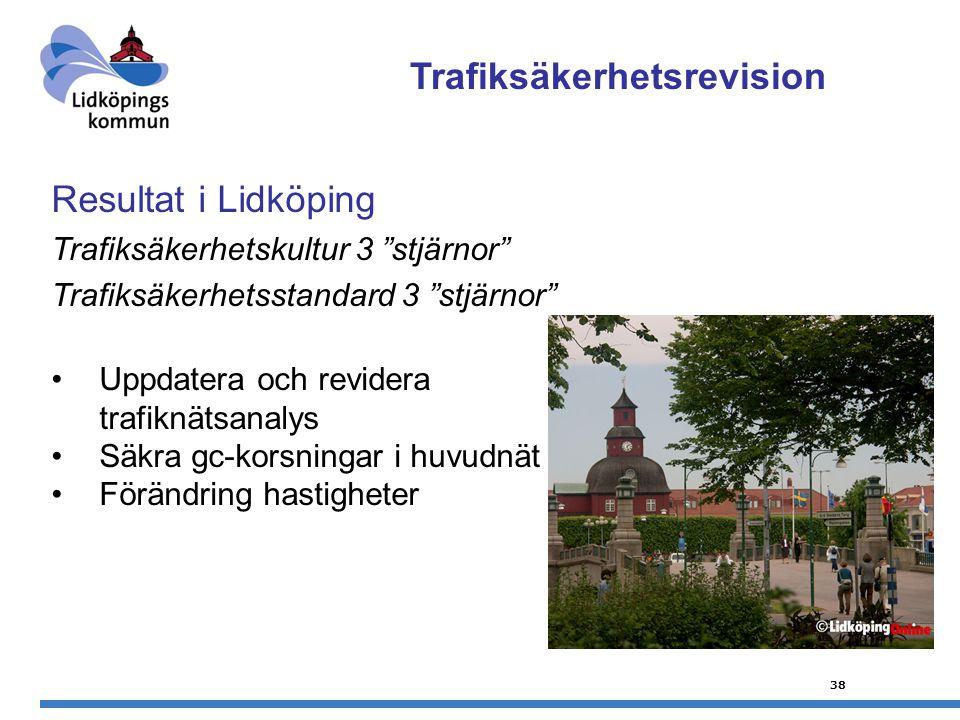 38 Trafiksäkerhetsrevision Resultat i Lidköping Trafiksäkerhetskultur 3 stjärnor Trafiksäkerhetsstandard 3 stjärnor Uppdatera och revidera trafiknätsanalys Säkra gc-korsningar i huvudnät Förändring hastigheter