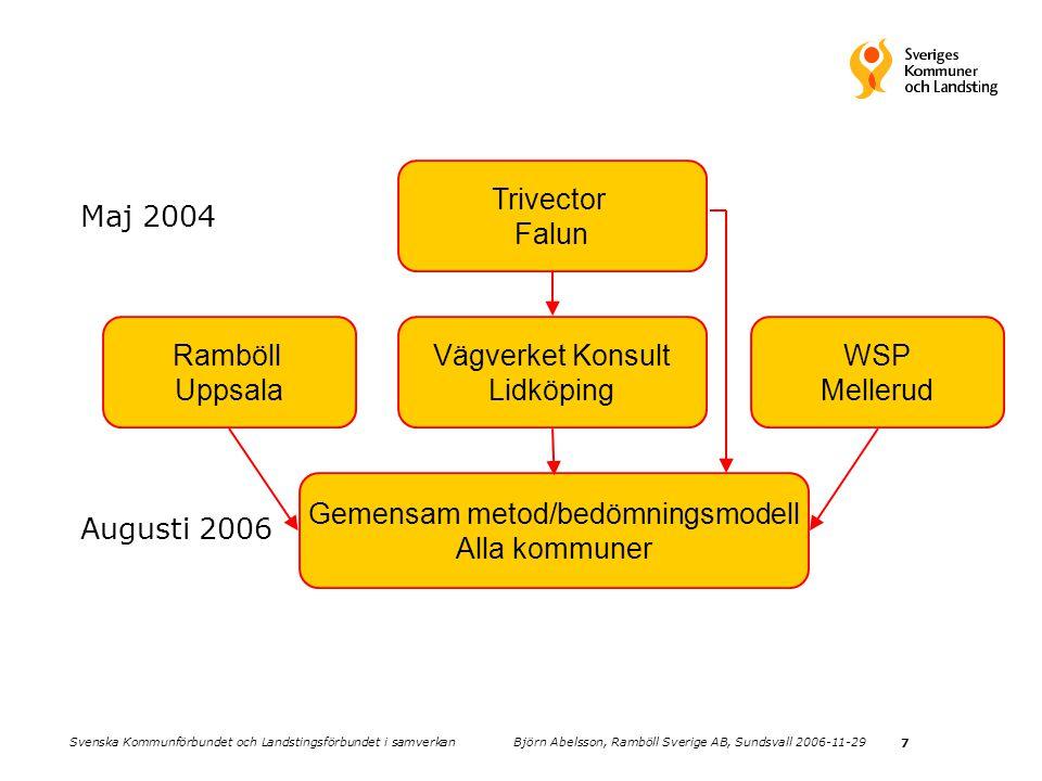 7 Gemensam metod/bedömningsmodell Alla kommuner WSP Mellerud Augusti 2006 Trivector Falun Vägverket Konsult Lidköping Ramböll Uppsala Maj 2004 Svenska