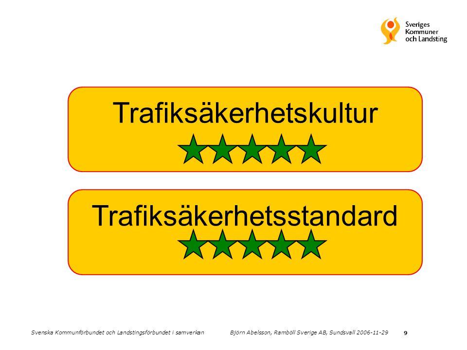 9 Trafiksäkerhetskultur Trafiksäkerhetsstandard Svenska Kommunförbundet och Landstingsförbundet i samverkan Björn Abelsson, Ramböll Sverige AB, Sundsv