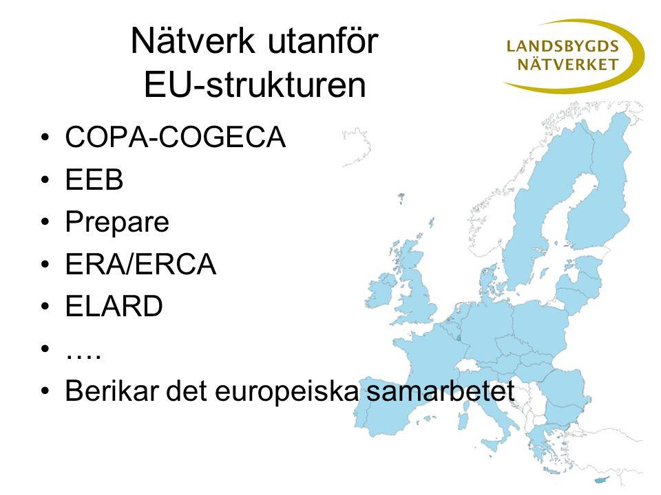Nätverk utanför EU-strukturen COPA-COGECA EEB Prepare ERA/ERCA ELARD ….