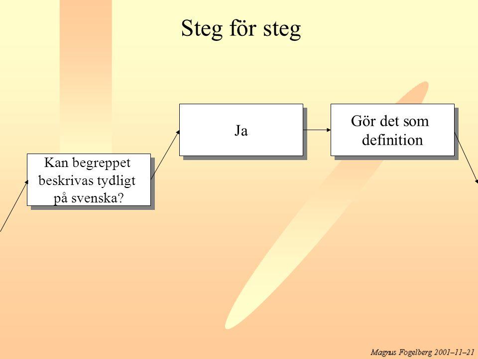 Kan begreppet beskrivas tydligt på svenska? Kan begreppet beskrivas tydligt på svenska? Ja Gör det som definition Gör det som definition Steg för steg