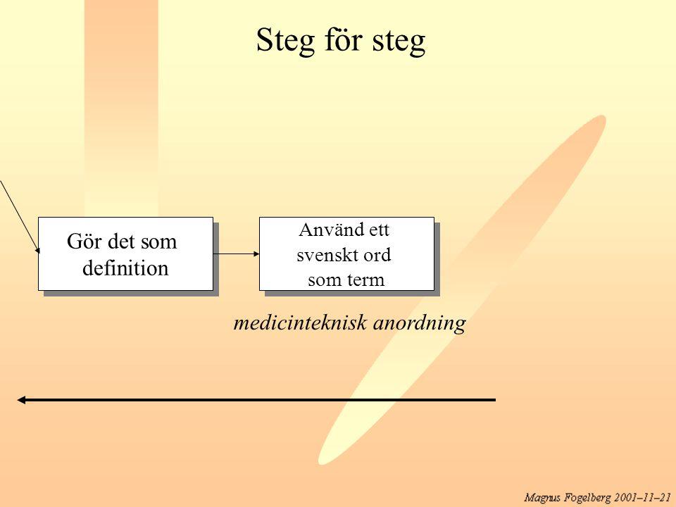 Gör det som definition Gör det som definition Använd ett svenskt ord som term Använd ett svenskt ord som term Steg för steg medicinteknisk anordning