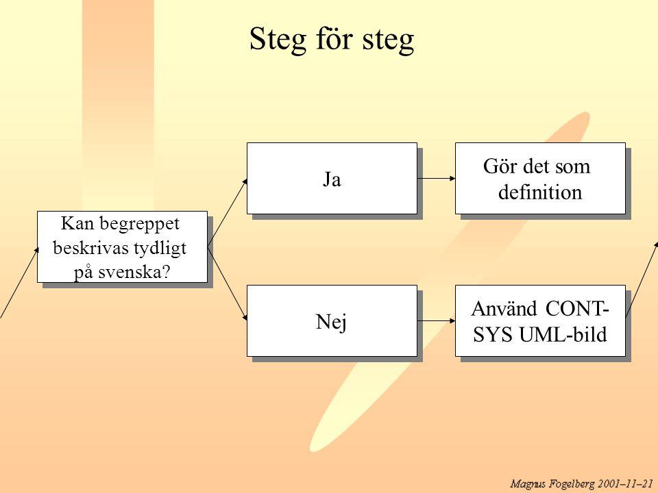 Kan begreppet beskrivas tydligt på svenska? Kan begreppet beskrivas tydligt på svenska? Nej Använd CONT- SYS UML-bild Använd CONT- SYS UML-bild Ja Gör