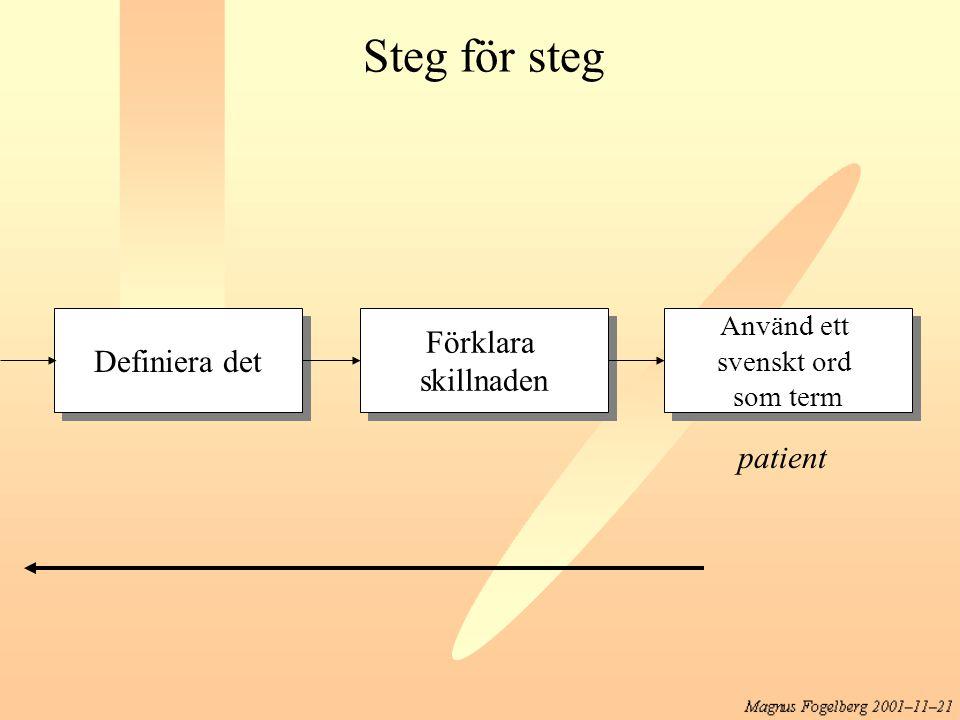 Definiera det Förklara skillnaden Förklara skillnaden Använd ett svenskt ord som term Använd ett svenskt ord som term Steg för steg patient