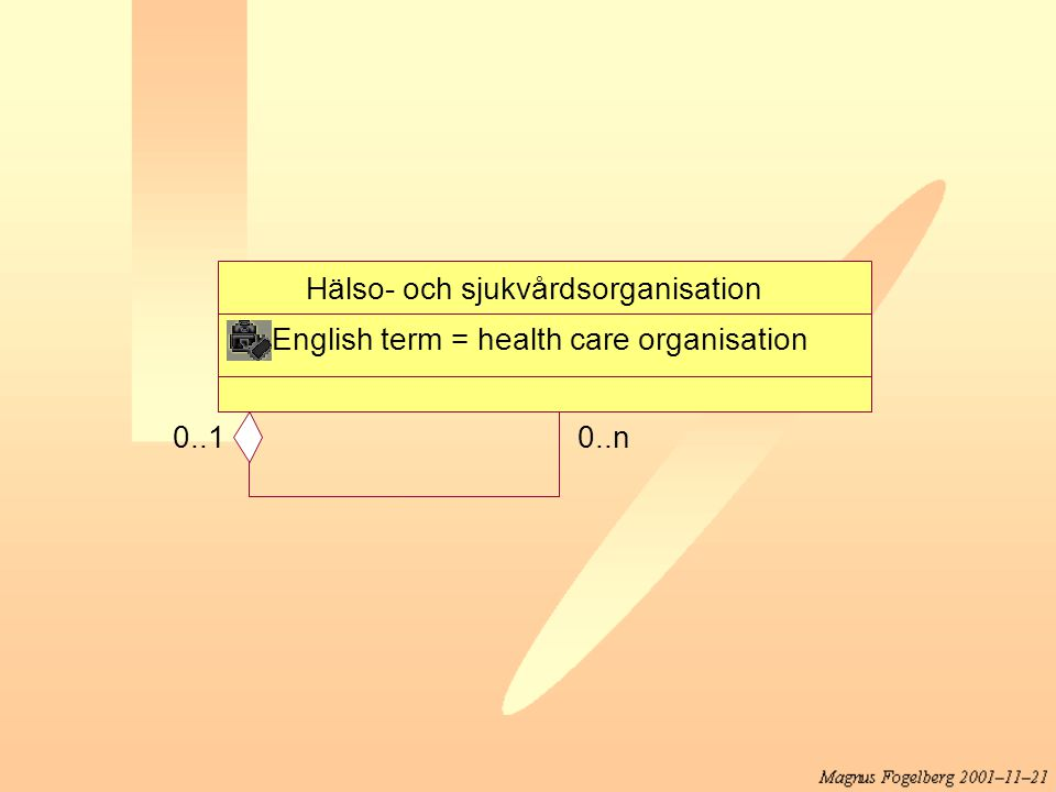 Hälso- och sjukvårdsorganisation English term = health care organisation 0..10..n