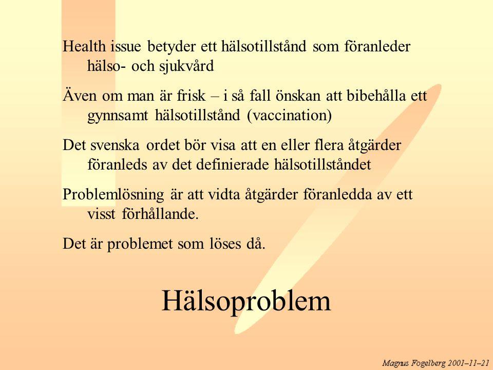 Hälsoproblem Health issue betyder ett hälsotillstånd som föranleder hälso- och sjukvård Även om man är frisk – i så fall önskan att bibehålla ett gynn