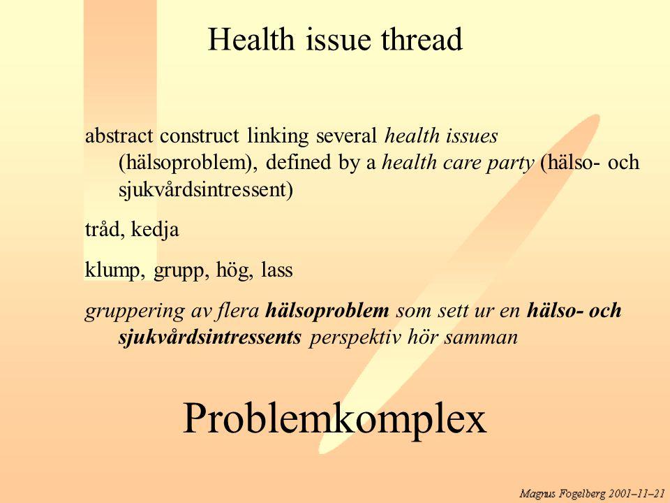 Health issue thread abstract construct linking several health issues (hälsoproblem), defined by a health care party (hälso- och sjukvårdsintressent) t