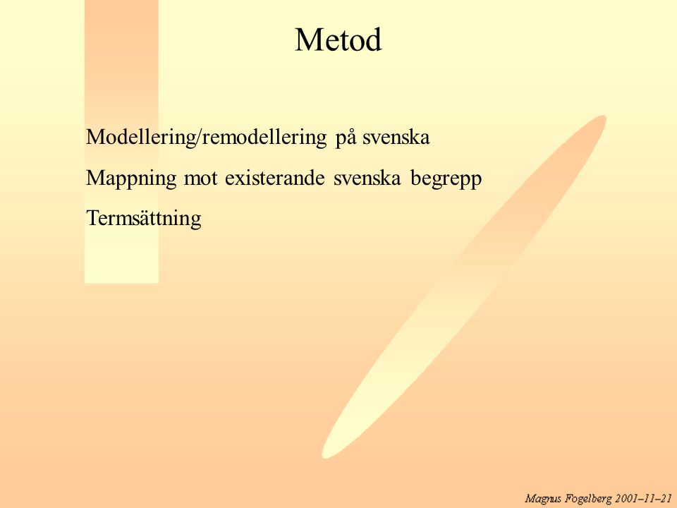 Metod Modellering/remodellering på svenska Mappning mot existerande svenska begrepp Termsättning