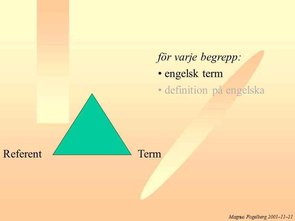 ReferentTerm för varje begrepp: engelsk term definition på engelska