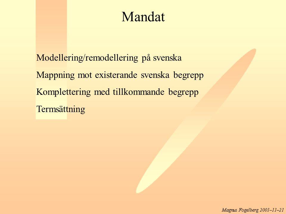 Mandat Modellering/remodellering på svenska Mappning mot existerande svenska begrepp Komplettering med tillkommande begrepp Termsättning