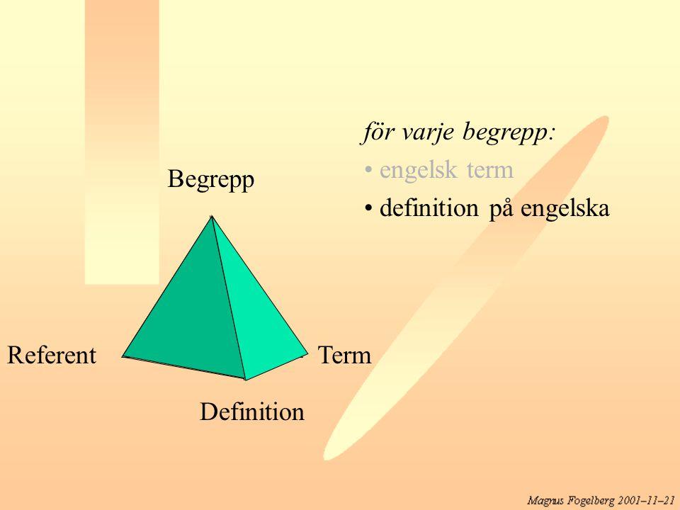 Referent Begrepp Term Definition för varje begrepp: engelsk term definition på engelska