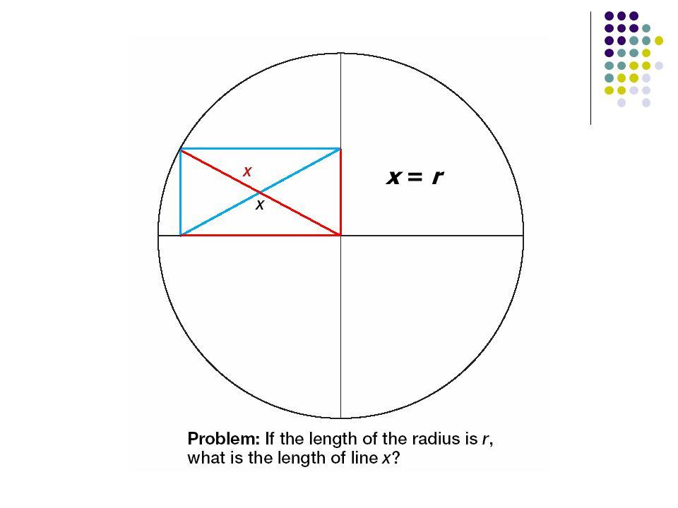 x = r