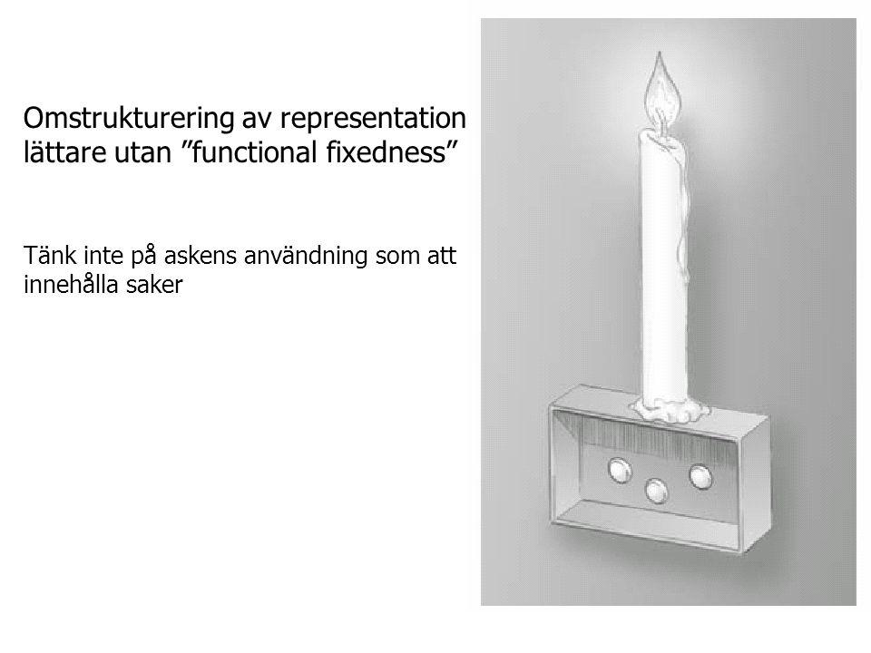 Omstrukturering av representation lättare utan functional fixedness Tänk inte på askens användning som att innehålla saker