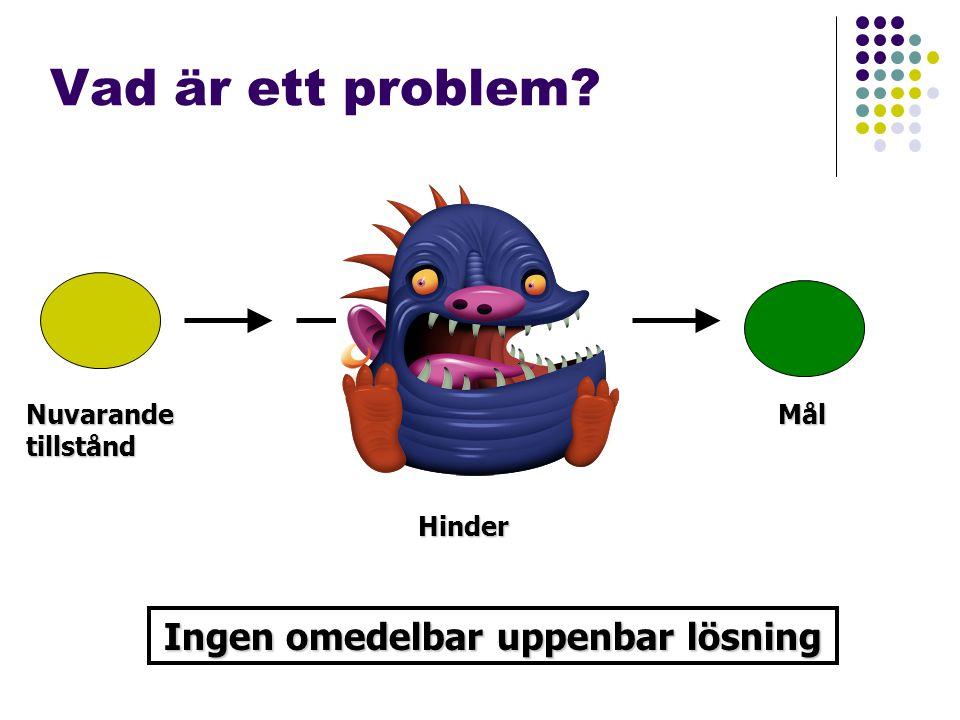 Analogier Radiation problem (Duncker, 1945; Gick & Holyoak, 1980, 1983) Target problem En slags strålning kan användas för att förstöra en tumör, men den kräver hög intensitet, vilket skadar frisk vävnad.