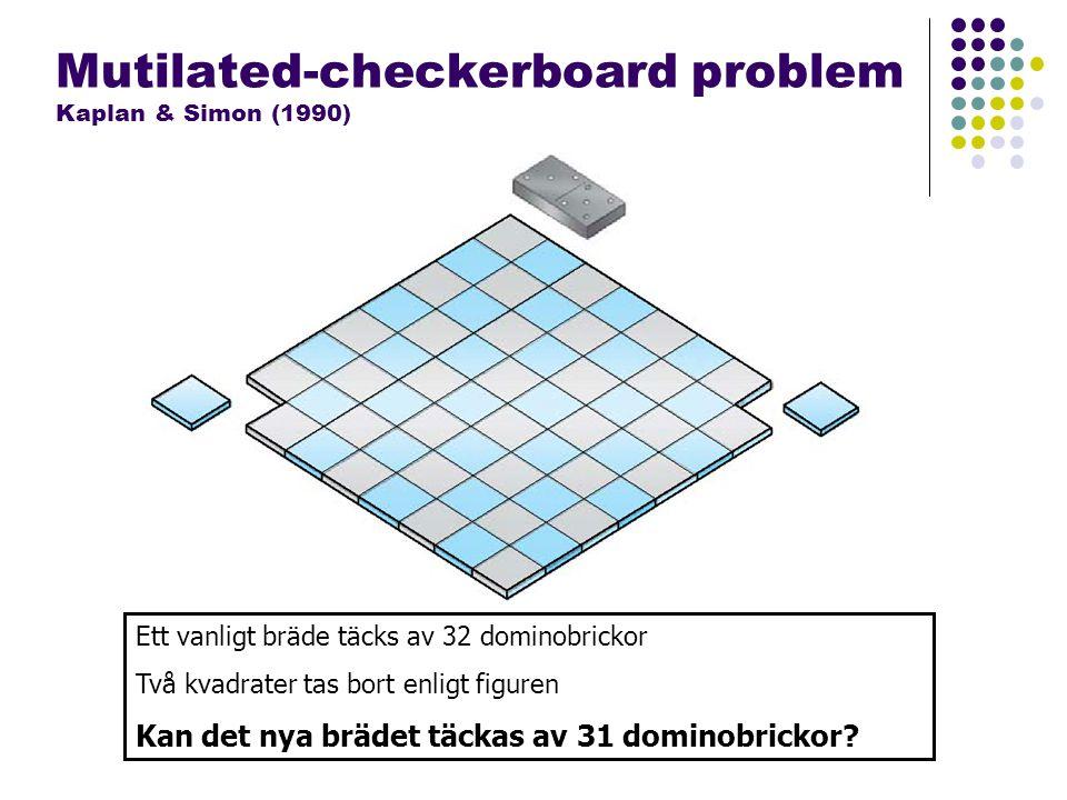 Mutilated-checkerboard problem Kaplan & Simon (1990) Ett vanligt bräde täcks av 32 dominobrickor Två kvadrater tas bort enligt figuren Kan det nya brädet täckas av 31 dominobrickor