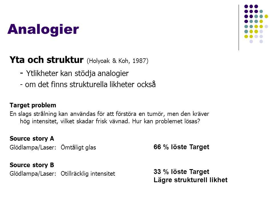 Analogier Yta och struktur (Holyoak & Koh, 1987) - Ytlikheter kan stödja analogier - om det finns strukturella likheter också Target problem En slags strålning kan användas för att förstöra en tumör, men den kräver hög intensitet, vilket skadar frisk vävnad.
