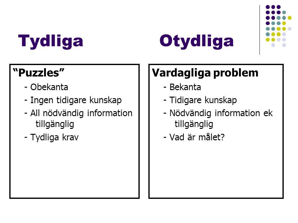 Problemlösning som informationsprocessande Problemlösning involverar sökning (Newell & Simon) - överväga alternativa vägar till en lösning - Initialt tillstånd är kopplat till måltillstånd Problem space – abstrakt struktur hos ett problem Operatorer – specifika kunskapsstrukturer som transformerar data - Kunskapstillstånd skapas genom att tillämpa operatorer Algorithmer – Heuristics Algorithms – garanterar lösning Heuristics – generell ansats (tumregler) som inte garanterar lösning Means-end analysis : skillnad mellan nuvarande tillstånd och måltillstånd; skapa delmål som minskar skillnaden; välj en operator som uppnår minskning.