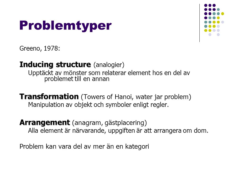 Tänka-högt (think-aloud)-protokoll tyder på att en representationell förändring sker: Well…maybe the words say something…a domino always covers a bread and a butter….and you removed two breads…so that leaves 30 breads…it won´t fit…