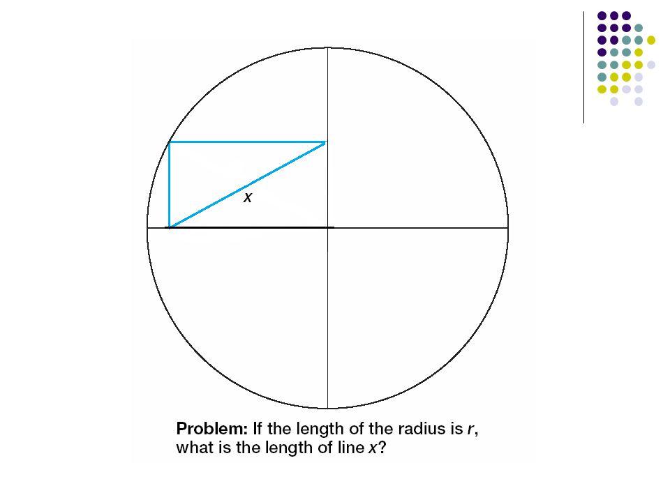 Hinder Functional fixedness - bekant användning av objekt Two-string problem (Maier, 1931) Ingen ledtråd Ledtråd