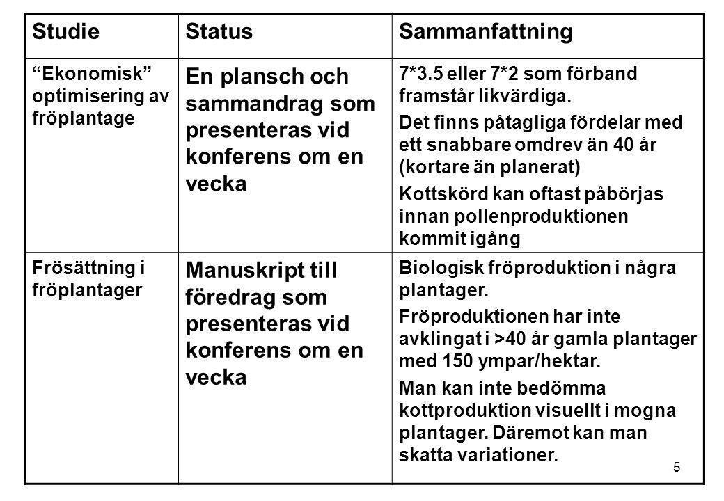 """5 StudieStatusSammanfattning """"Ekonomisk"""" optimisering av fröplantage En plansch och sammandrag som presenteras vid konferens om en vecka 7*3.5 eller 7"""