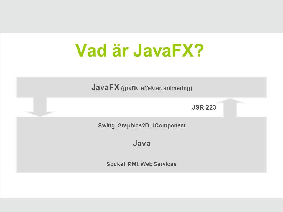 Agenda Vad är JavaFX JavaFX exempel Swing och JavaFX Språket Egna komponenter Bindning Operationer och funktioner Händelsehantering Trådning Animering Mer om språket Demo Framtiden Länkar Frågor