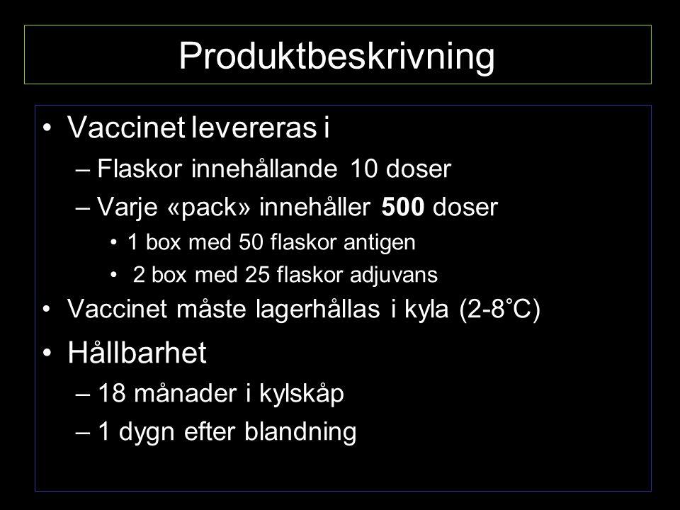 Produktbeskrivning Vaccinet levereras i –Flaskor innehållande 10 doser –Varje «pack» innehåller 500 doser 1 box med 50 flaskor antigen 2 box med 25 flaskor adjuvans Vaccinet måste lagerhållas i kyla (2-8°C) Hållbarhet –18 månader i kylskåp –1 dygn efter blandning