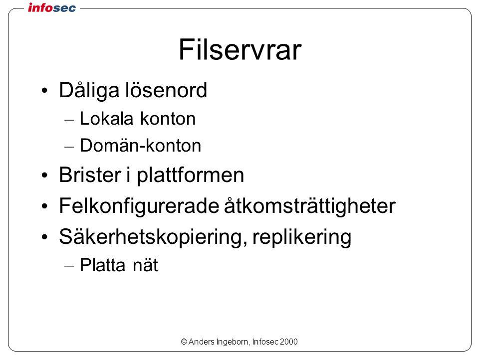 © Anders Ingeborn, Infosec 2000 Filservrar Dåliga lösenord – Lokala konton – Domän-konton Brister i plattformen Felkonfigurerade åtkomsträttigheter Säkerhetskopiering, replikering – Platta nät