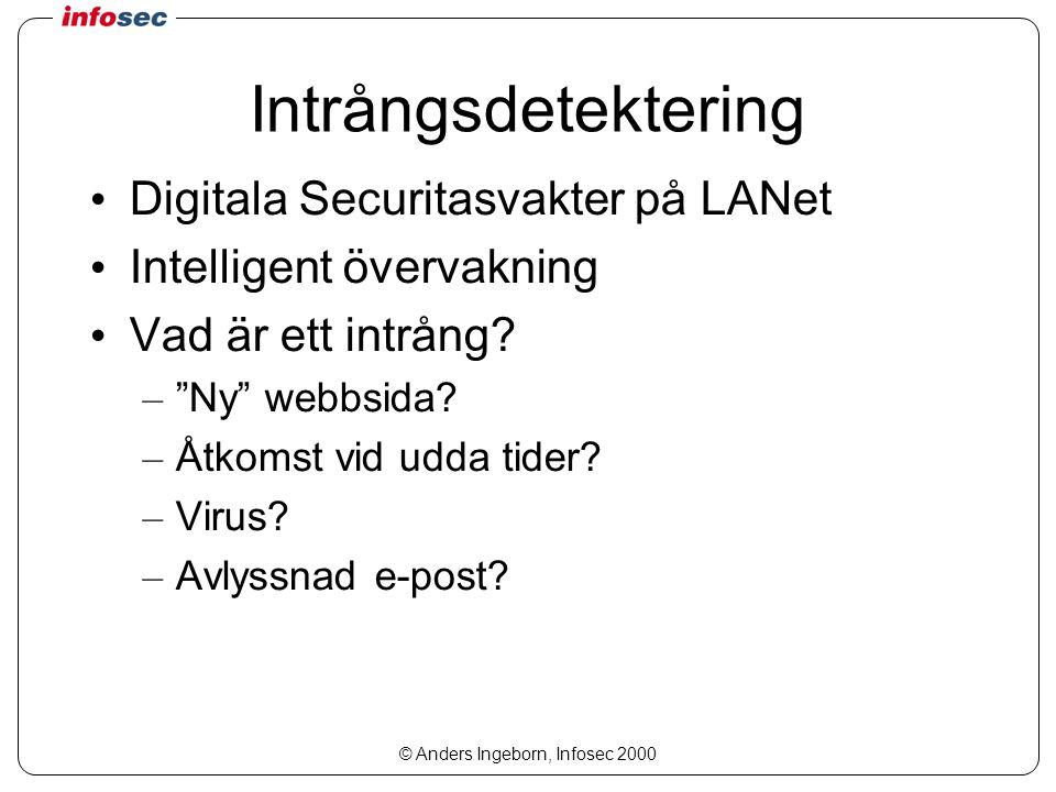 © Anders Ingeborn, Infosec 2000 Intrångsdetektering Digitala Securitasvakter på LANet Intelligent övervakning Vad är ett intrång.