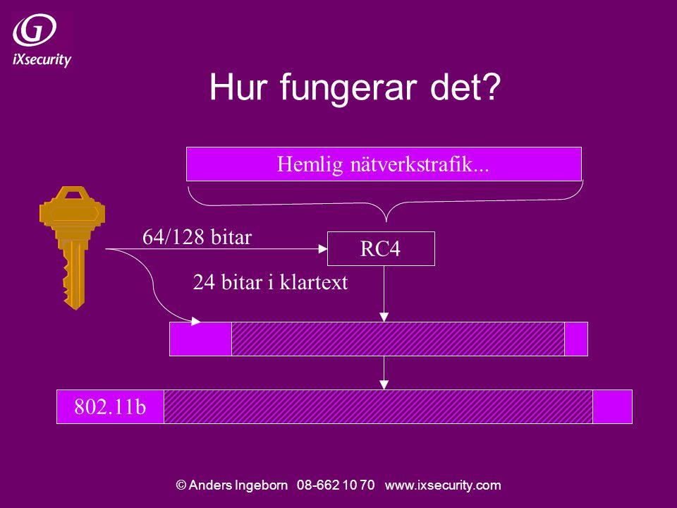 © Anders Ingeborn 08-662 10 70 www.ixsecurity.com Hur fungerar det? 802.11b RC4 24 bitar i klartext Hemlig nätverkstrafik... 64/128 bitar