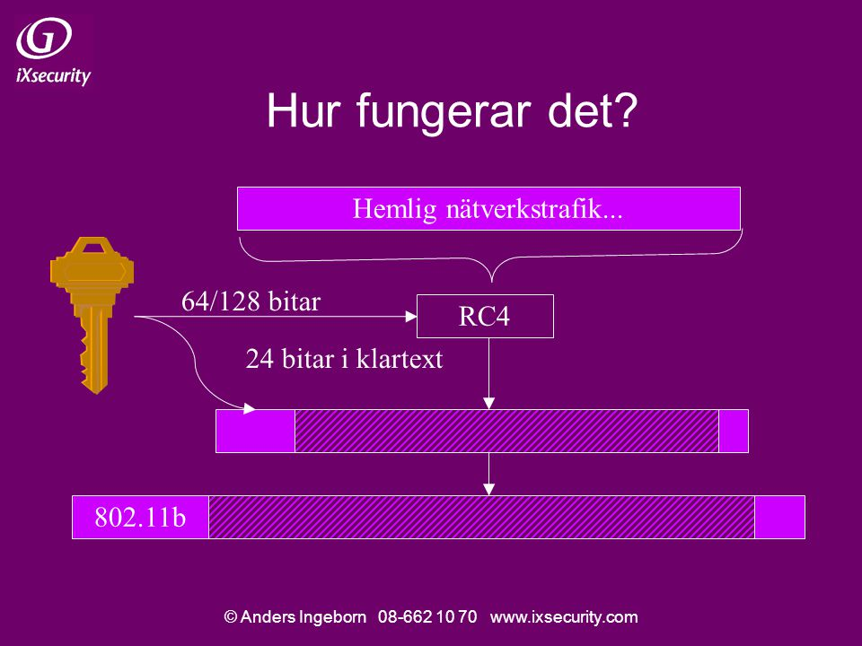 © Anders Ingeborn 08-662 10 70 www.ixsecurity.com Hur fungerar det.
