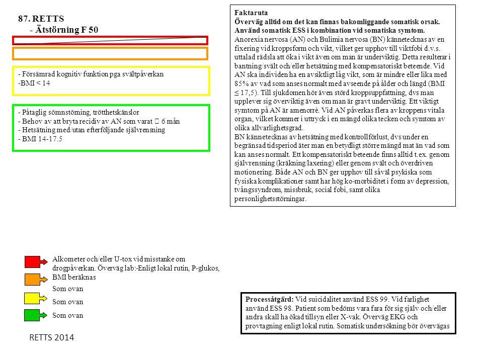 - Försämrad kognitiv funktion pga svältpåverkan -BMI < 14 - Påtaglig sömnstörning, trötthetskänslor - Behov av att bryta recidiv av AN som varat  6 m