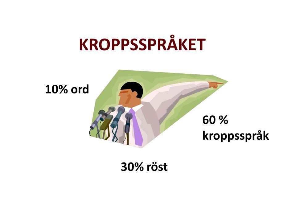KROPPSSPRÅKET 10% ord 30% röst 60 % kroppsspråk