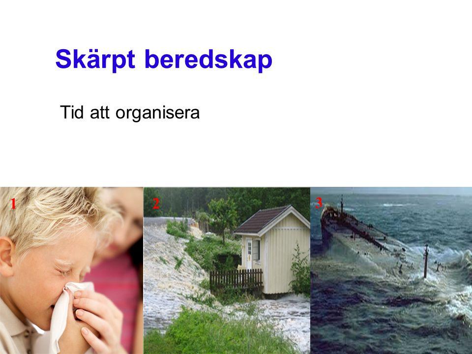 Skärpt beredskap – Tid att organisera 1.Inhämta information om uppgiften från kommunen 2.