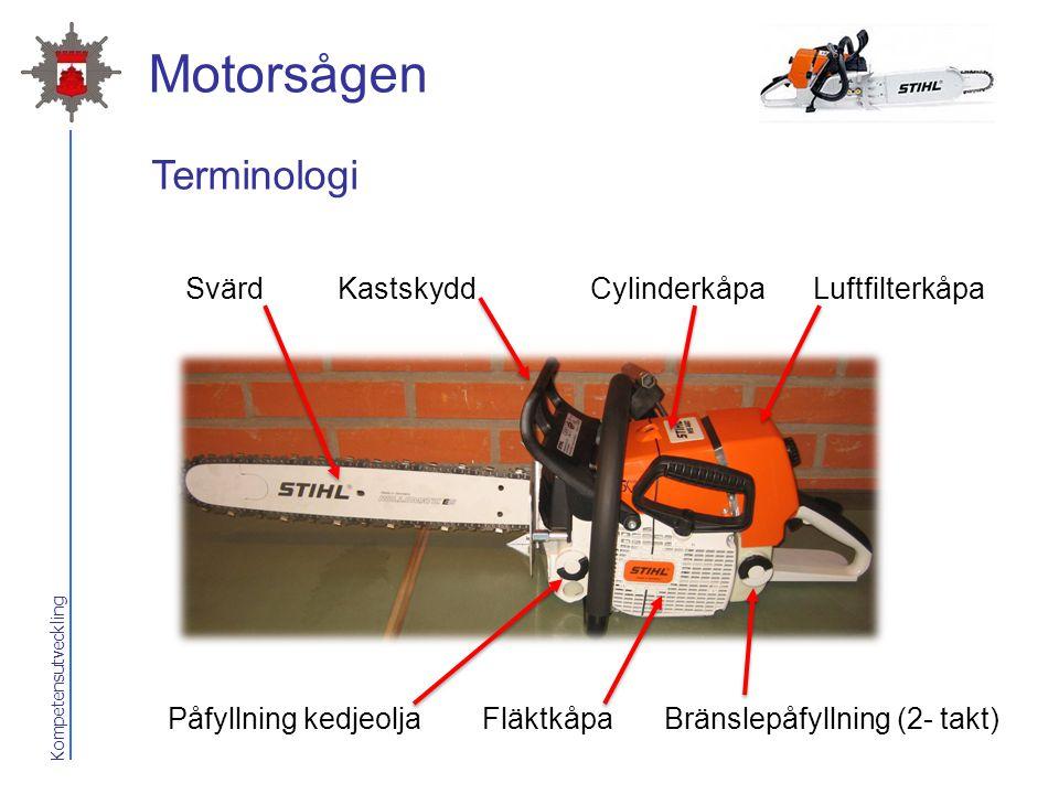 Kompetensutveckling Motorsågen Kastskydd Påfyllning kedjeolja Svärd Bränslepåfyllning (2- takt)Fläktkåpa LuftfilterkåpaCylinderkåpa Terminologi