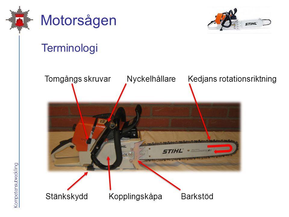 Kompetensutveckling Motorsågen Nyckelhållare Stänkskydd Tomgångs skruvar BarkstödKopplingskåpa Kedjans rotationsriktning Terminologi