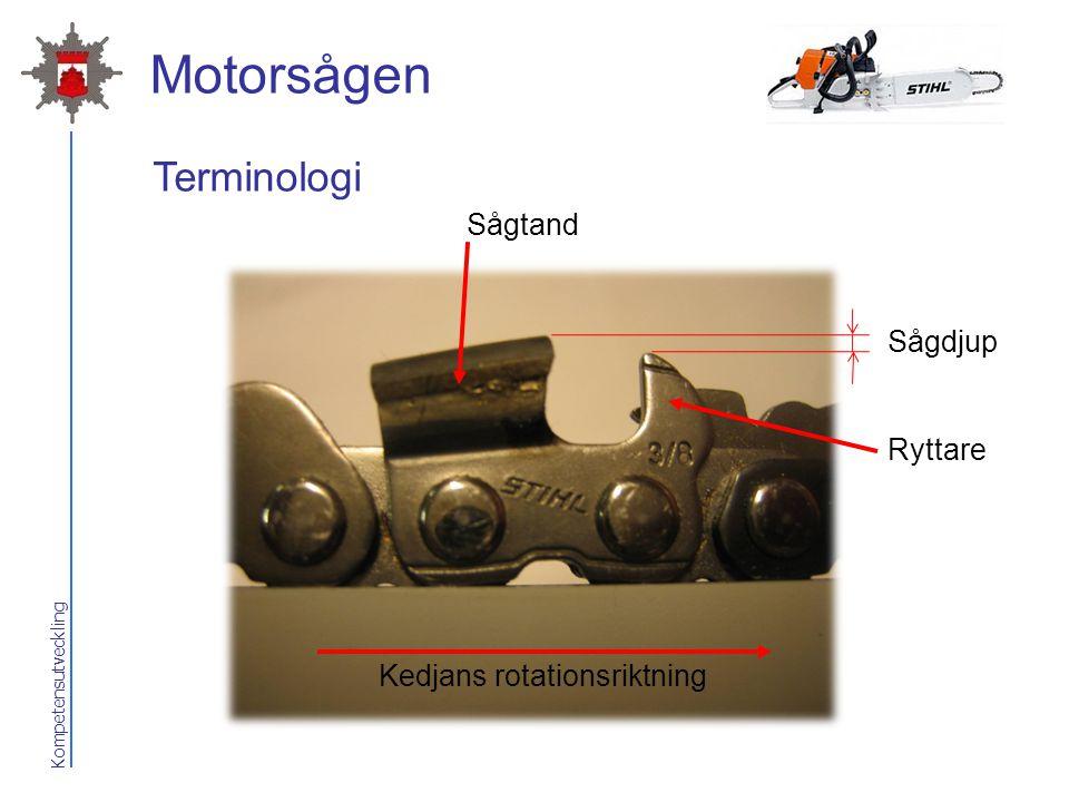 Kompetensutveckling Motorsågen Sågtand Ryttare Kedjans rotationsriktning Sågdjup Terminologi