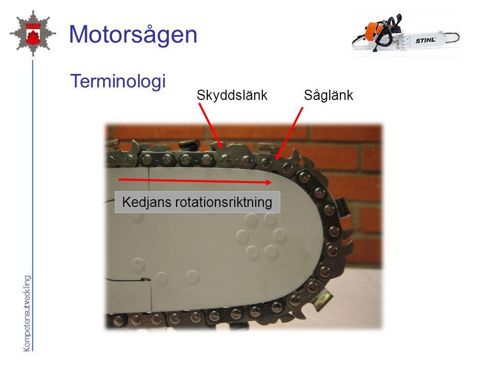 Kompetensutveckling Motorsågen SkyddslänkSåglänk Kedjans rotationsriktning Terminologi