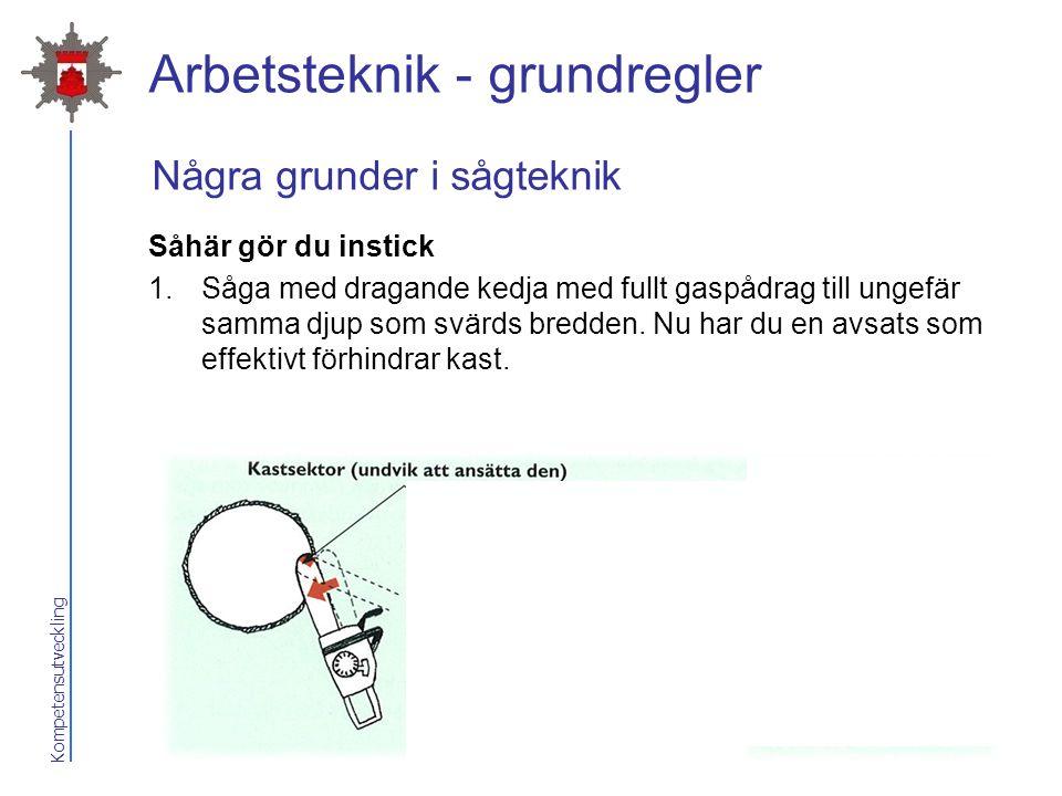 Kompetensutveckling Arbetsteknik - grundregler Såhär gör du instick 1.Såga med dragande kedja med fullt gaspådrag till ungefär samma djup som svärds b