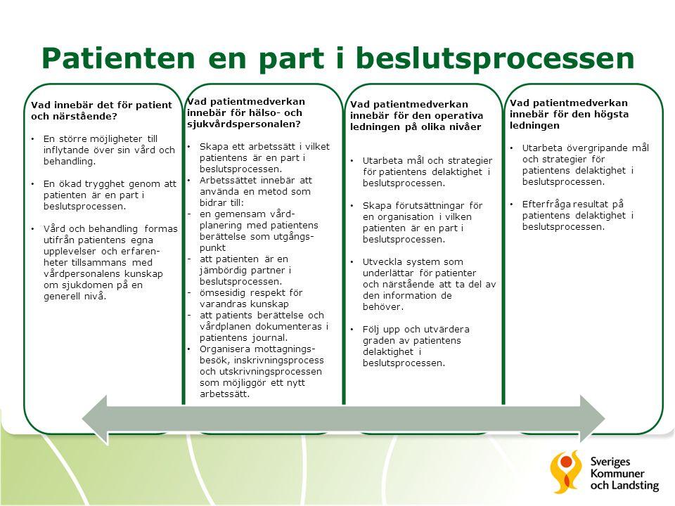 Patienten en part i beslutsprocessen Vad innebär det för patient och närstående? En större möjligheter till inflytande över sin vård och behandling. E